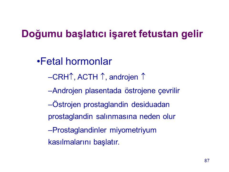 Doğumu başlatıcı işaret fetustan gelir Fetal hormonlar –CRH , ACTH , androjen  –Androjen plasentada östrojene çevrilir –Östrojen prostaglandin desi