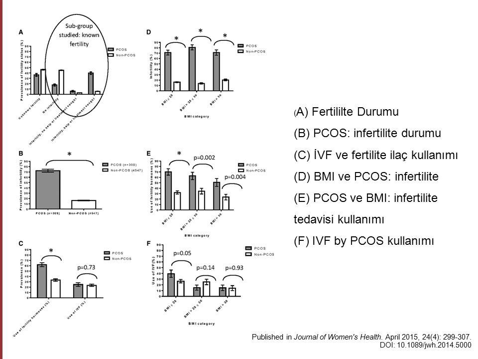 ( A) Fertililte Durumu (B) PCOS: infertilite durumu (C) İVF ve fertilite ilaç kullanımı (D) BMI ve PCOS: infertilite (E) PCOS ve BMI: infertilite teda