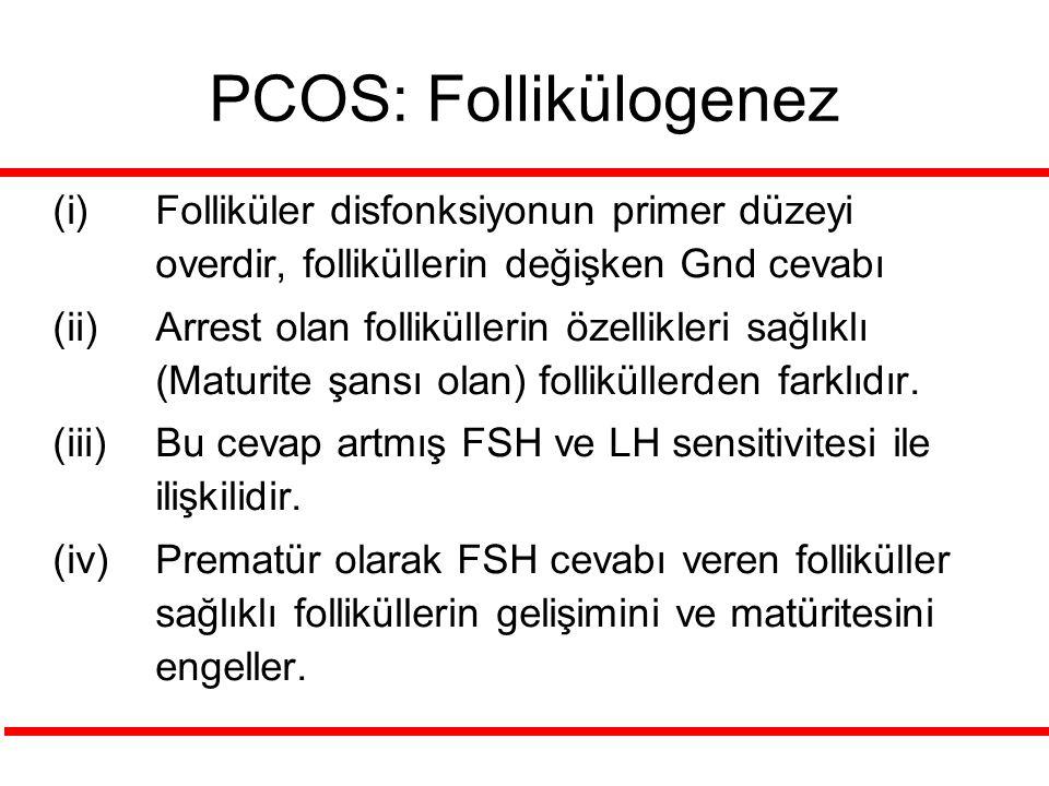 PCOS: Follikülogenez (i)Folliküler disfonksiyonun primer düzeyi overdir, folliküllerin değişken Gnd cevabı (ii)Arrest olan folliküllerin özellikleri s