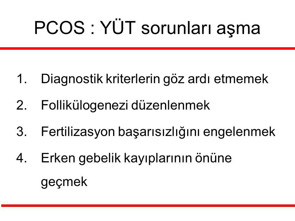 PCOS : YÜT sorunları aşma 1.Diagnostik kriterlerin göz ardı etmemek 2.Follikülogenezi düzenlenmek 3.Fertilizasyon başarısızlığını engelenmek 4.Erken g