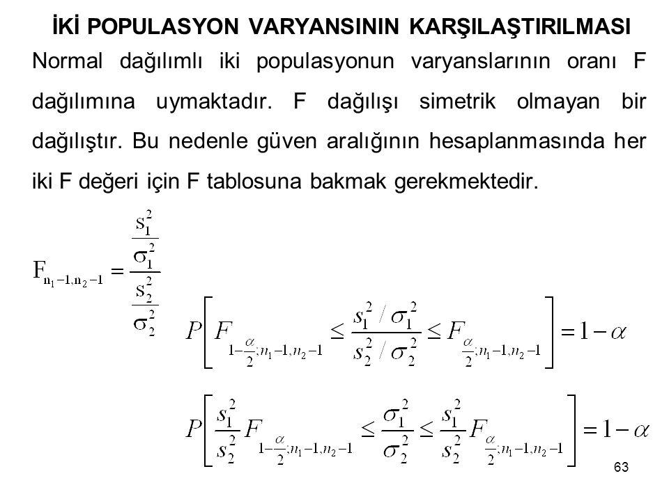 63 İKİ POPULASYON VARYANSININ KARŞILAŞTIRILMASI Normal dağılımlı iki populasyonun varyanslarının oranı F dağılımına uymaktadır. F dağılışı simetrik ol
