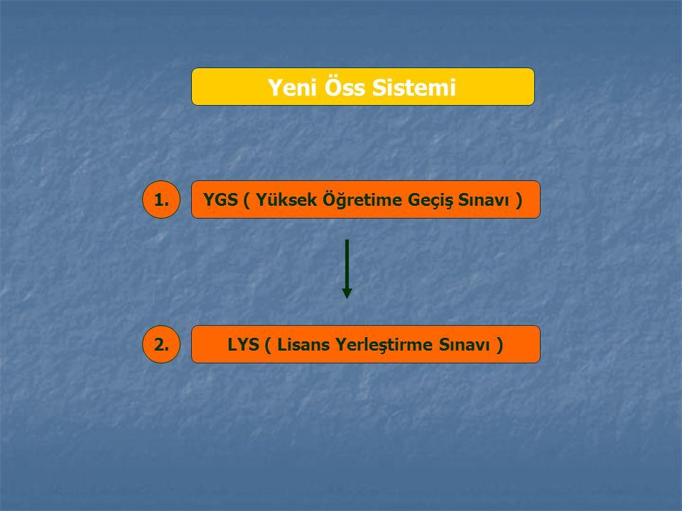 YGS ( Yüksek Öğretime Geçiş Sınavı ) LYS ( Lisans Yerleştirme Sınavı ) Yeni Öss Sistemi 1. 2.