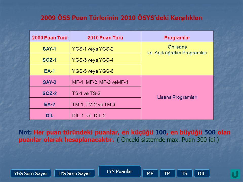 2009 Puan Türü2010 Puan TürüProgramlar SAY-1YGS-1 veya YGS-2 Önlisans ve Açık öğretim Programları SÖZ-1YGS-3 veya YGS-4 EA-1YGS-5 veya YGS-6 SAY-2MF-1, MF-2, MF-3 veMF-4 Lisans Programları SÖZ-2TS-1 ve TS-2 EA-2TM-1, TM-2 ve TM-3 DİLDİL-1 ve DİL-2 2009 ÖSS Puan Türlerinin 2010 ÖSYS'deki Karşılıkları Not: Her puan türündeki puanlar, en küçüğü 100, en büyüğü 500 olan puanlar olarak hesaplanacaktır.