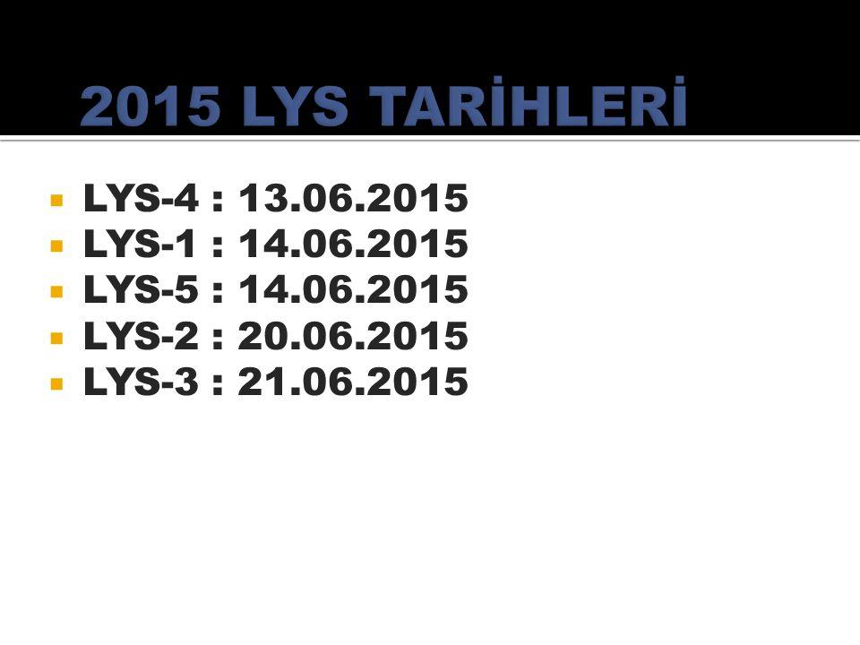  LYS-4 : 13.06.2015  LYS-1 : 14.06.2015  LYS-5 : 14.06.2015  LYS-2 : 20.06.2015  LYS-3 : 21.06.2015