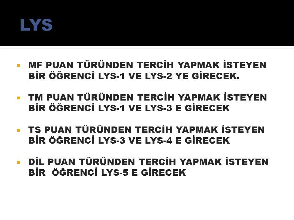  MF PUAN TÜRÜNDEN TERCİH YAPMAK İSTEYEN BİR ÖĞRENCİ LYS-1 VE LYS-2 YE GİRECEK.