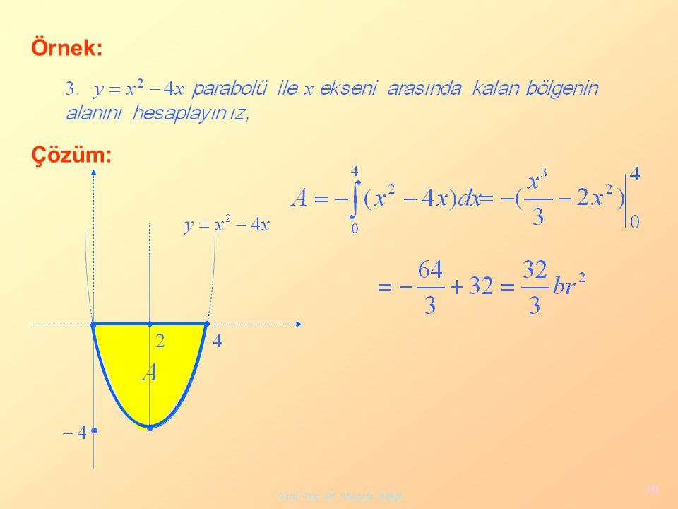 Yard. Doç. Dr. Mustafa Akkol 10 Örnek: Çözüm: