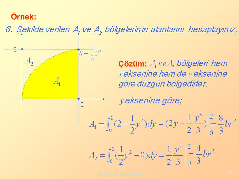 Yard. Doç. Dr. Mustafa Akkol 14 Örnek: Çözüm: