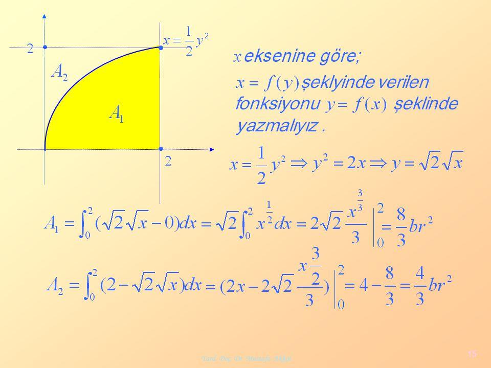 Yard. Doç. Dr. Mustafa Akkol 15