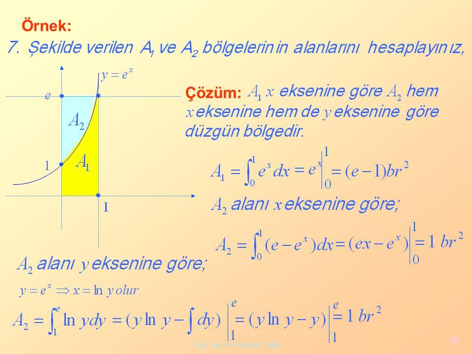 Yard. Doç. Dr. Mustafa Akkol 16 Örnek: Çözüm: