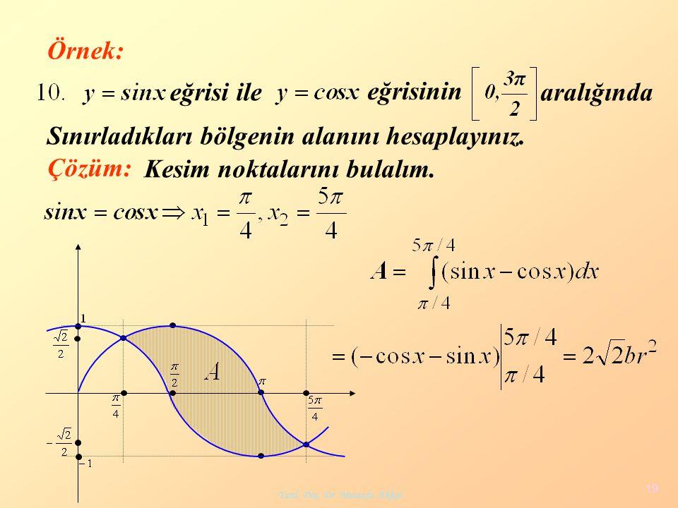 Yard. Doç. Dr. Mustafa Akkol 19 Örnek: eğrisi ile eğrisinin aralığında Sınırladıkları bölgenin alanını hesaplayınız. Çözüm: Kesim noktalarını bulalım.