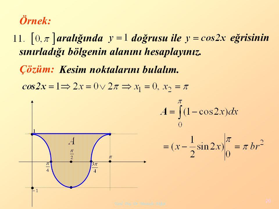 Yard. Doç. Dr. Mustafa Akkol 20 Örnek: Çözüm: Kesim noktalarını bulalım. doğrusu ile eğrisinin aralığında sınırladığı bölgenin alanını hesaplayınız.