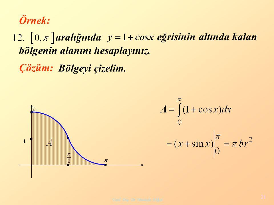 Yard.Doç. Dr. Mustafa Akkol 21 Örnek: Çözüm: Bölgeyi çizelim.