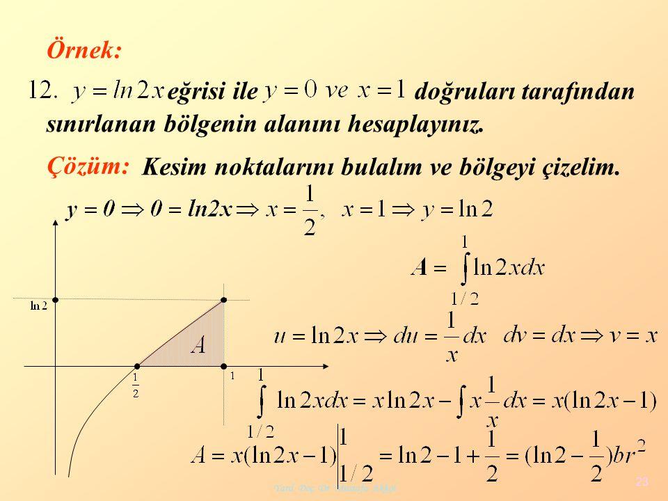 Yard. Doç. Dr. Mustafa Akkol 23 Örnek: Çözüm: Kesim noktalarını bulalım ve bölgeyi çizelim. eğrisi ile doğruları tarafından sınırlanan bölgenin alanın