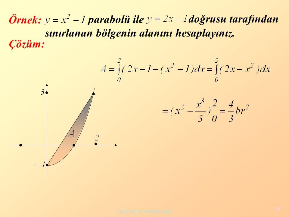 Yard. Doç. Dr. Mustafa Akkol 24 Örnek: parabolü ile doğrusu tarafından sınırlanan bölgenin alanını hesaplayınız. Çözüm: