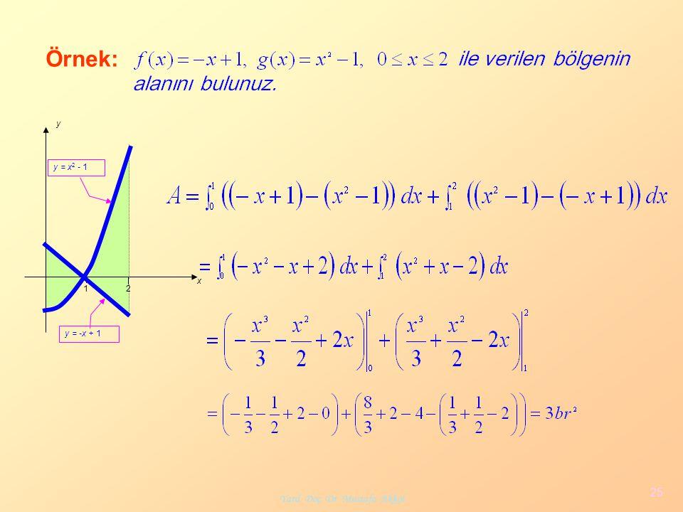 Yard. Doç. Dr. Mustafa Akkol 25 21 x y y = -x + 1 y = x 2 - 1 Örnek: