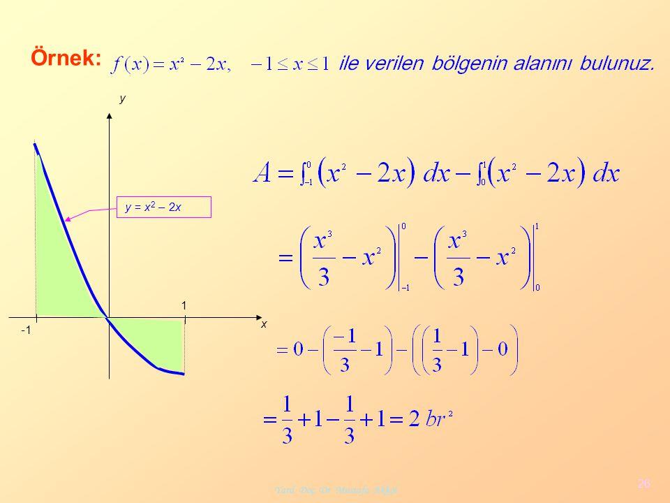 Yard. Doç. Dr. Mustafa Akkol 26 1 -1 x y y = x 2 – 2x Örnek: