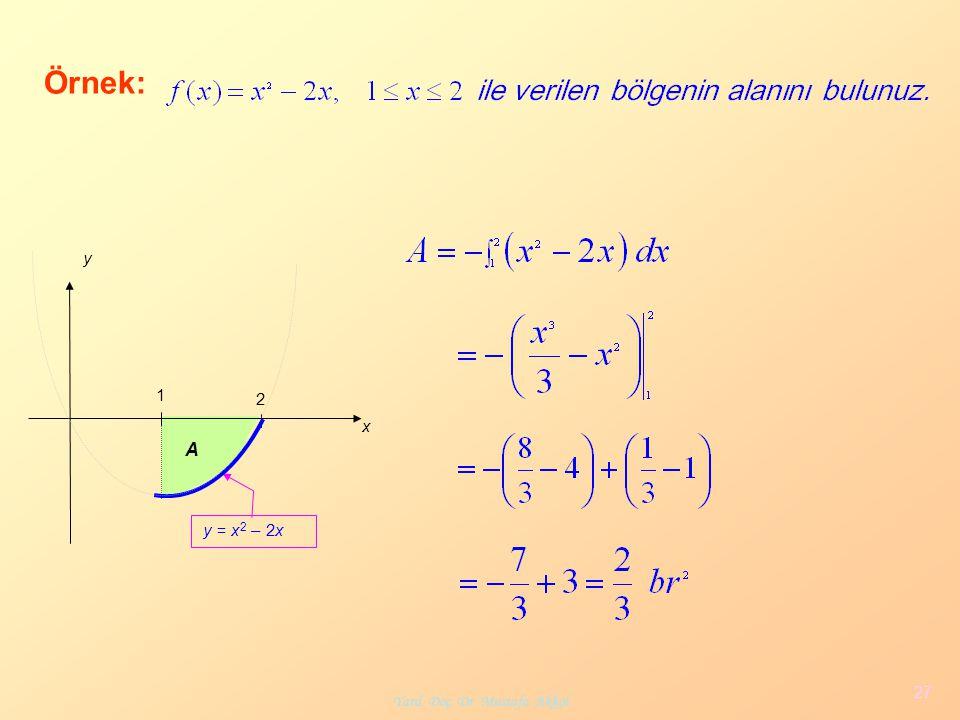Yard. Doç. Dr. Mustafa Akkol 27 Örnek: 2 1 x y y = x 2 – 2x A