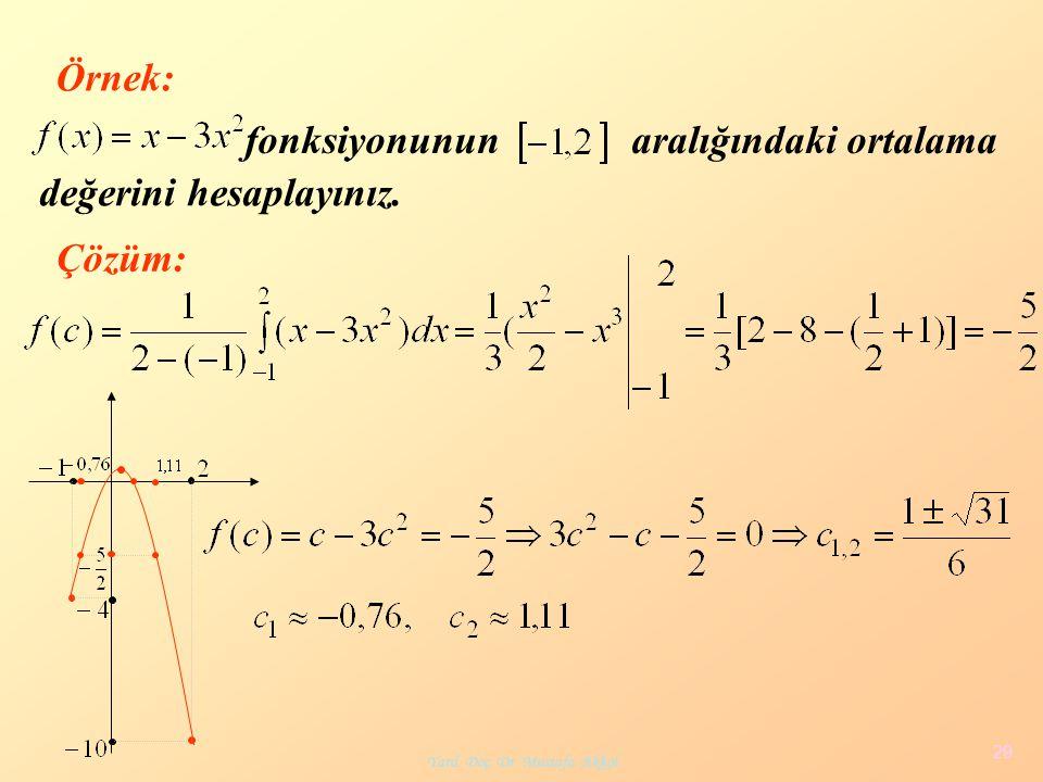 Yard. Doç. Dr. Mustafa Akkol 29 Örnek: Çözüm: fonksiyonunun aralığındaki ortalama değerini hesaplayınız.