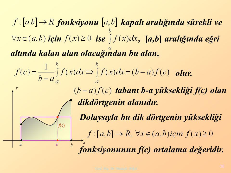 Yard. Doç. Dr. Mustafa Akkol 30 için ise fonksiyonukapalı aralığında sürekli ve, [a,b] aralığında eğri altında kalan alan olacağından bu alan, olur. a