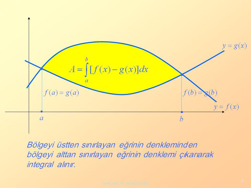 Yard. Doç. Dr. Mustafa Akkol 17 Örnek: Çözüm: