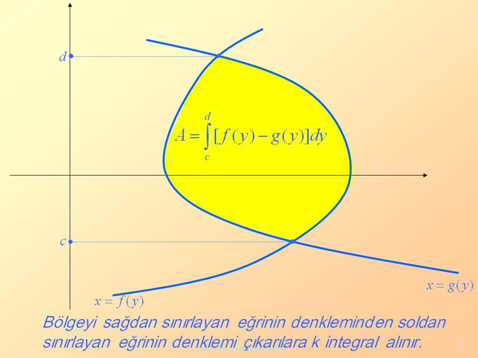 Yard. Doç. Dr. Mustafa Akkol 18 Örnek: Çözüm: