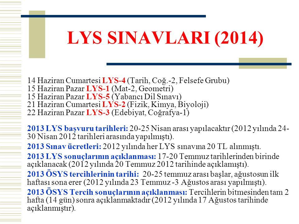 LYS SINAVLARI (2014) 14 Haziran Cumartesi LYS-4 (Tarih, Coğ.-2, Felsefe Grubu) 15 Haziran Pazar LYS-1 (Mat-2, Geometri) 15 Haziran Pazar LYS-5 (Yabancı Dil Sınavı) 21 Haziran Cumartesi LYS-2 (Fizik, Kimya, Biyoloji) 22 Haziran Pazar LYS-3 (Edebiyat, Coğrafya-1) 2013 LYS başvuru tarihleri: 20-25 Nisan arası yapılacaktır (2012 yılında 24- 30 Nisan 2012 tarihleri arasında yapılmıştı).