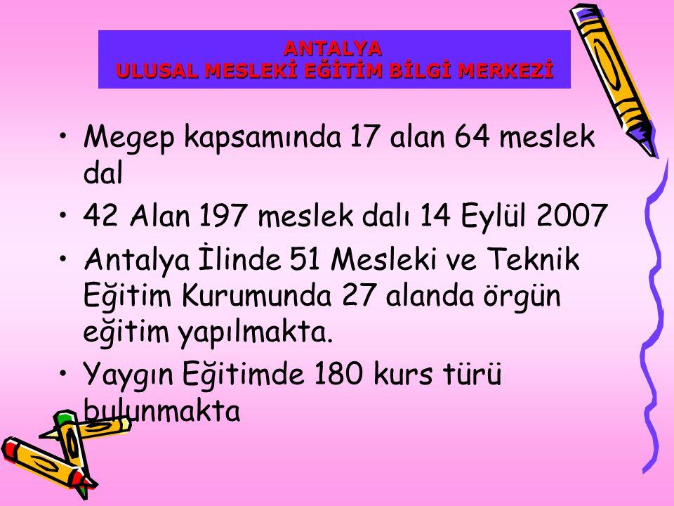 Megep kapsamında 17 alan 64 meslek dal 42 Alan 197 meslek dalı 14 Eylül 2007 Antalya İlinde 51 Mesleki ve Teknik Eğitim Kurumunda 27 alanda örgün eğitim yapılmakta.