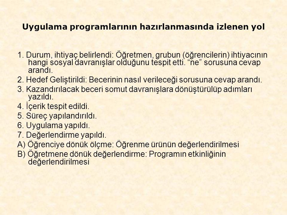 Uygulama programlarının hazırlanmasında izlenen yol 1.
