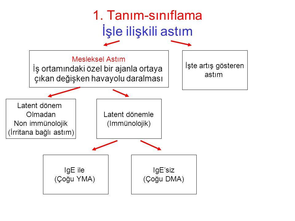 Yüksek MA: >5 kD Büyük molekül ağırlıklı protein ve gliko proteinler=Hayvan, bitki, mikrobiyal kaynaklı.