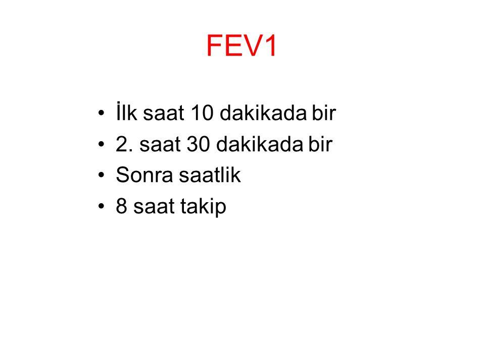 FEV1 İlk saat 10 dakikada bir 2. saat 30 dakikada bir Sonra saatlik 8 saat takip