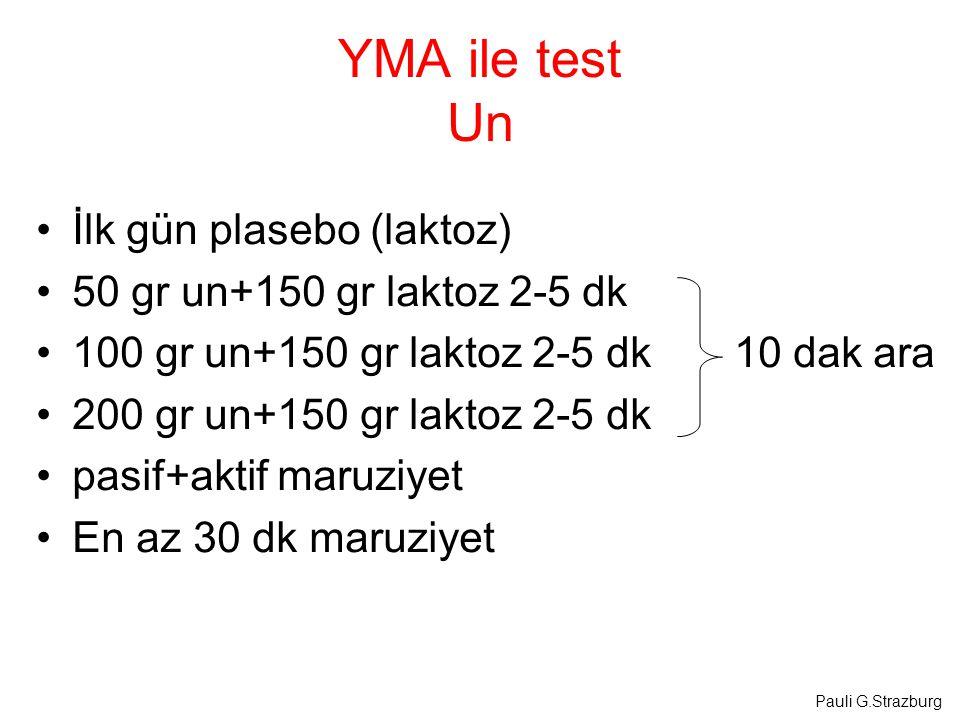YMA ile test Un İlk gün plasebo (laktoz) 50 gr un+150 gr laktoz 2-5 dk 100 gr un+150 gr laktoz 2-5 dk 10 dak ara 200 gr un+150 gr laktoz 2-5 dk pasif+