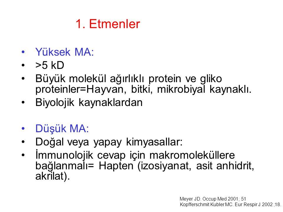 Yüksek MA: >5 kD Büyük molekül ağırlıklı protein ve gliko proteinler=Hayvan, bitki, mikrobiyal kaynaklı. Biyolojik kaynaklardan Düşük MA: Doğal veya y