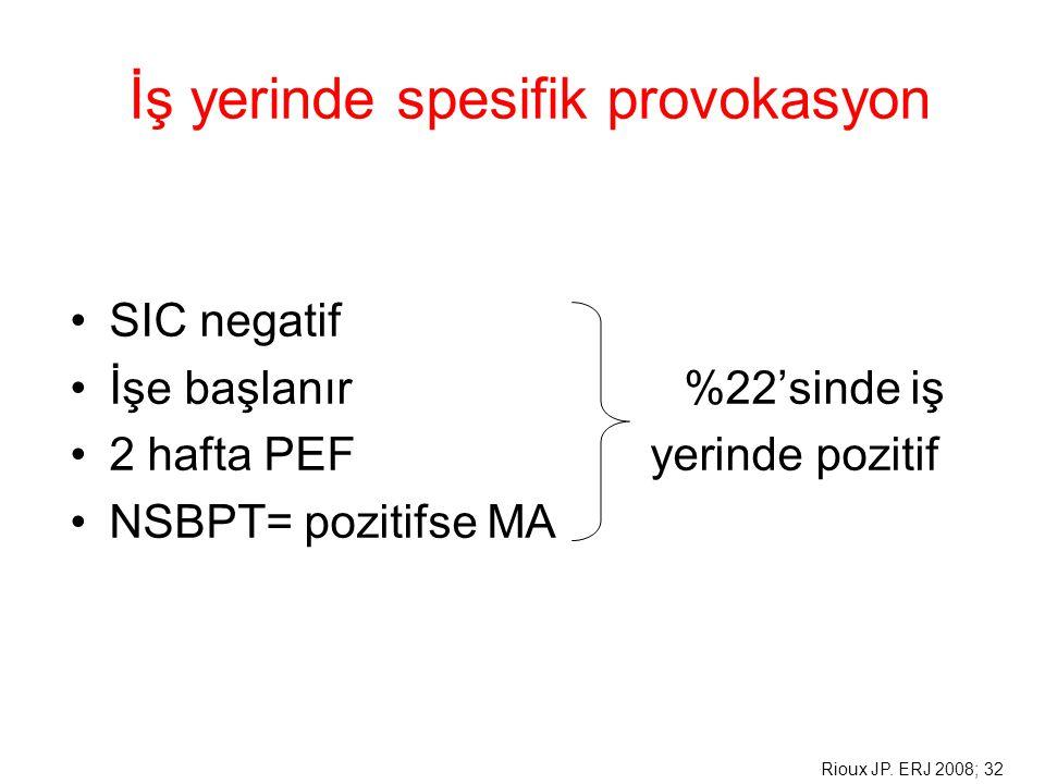 İş yerinde spesifik provokasyon SIC negatif İşe başlanır %22'sinde iş 2 hafta PEF yerinde pozitif NSBPT= pozitifse MA Rioux JP. ERJ 2008; 32