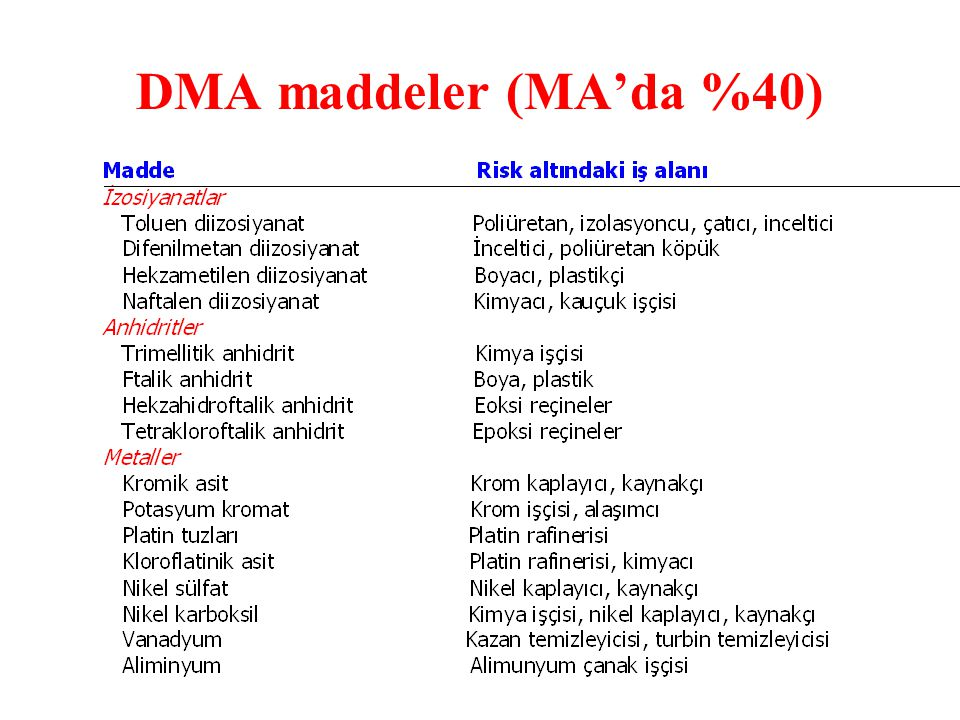 DMA maddeler (MA'da %40)