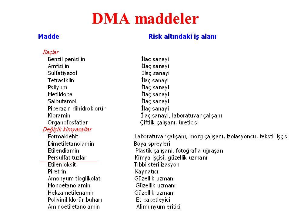 Erken cevap Sigsgaard T. Ann Agric Environ Med 2004, 11