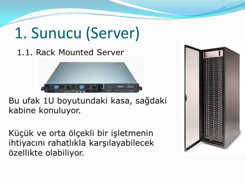 1.Sunucu (Server) 1.1. Rack Mounted Server Bu ufak 1U boyutundaki kasa, sağdaki kabine konuluyor.