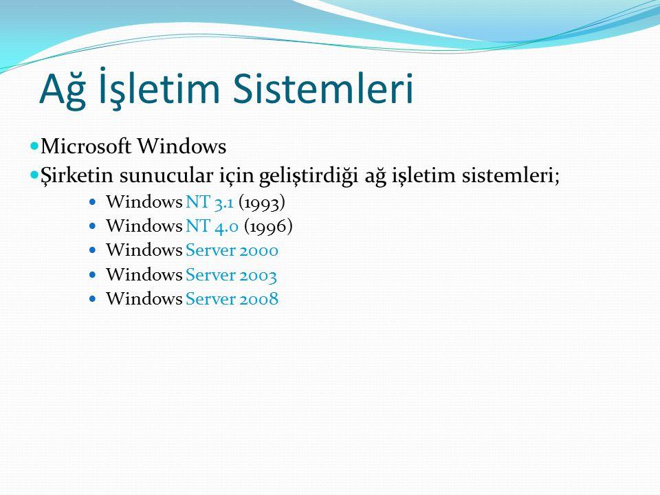 Ağ İşletim Sistemleri Microsoft Windows Şirketin sunucular için geliştirdiği ağ işletim sistemleri; Windows NT 3.1 (1993) Windows NT 4.0 (1996) Windows Server 2000 Windows Server 2003 Windows Server 2008