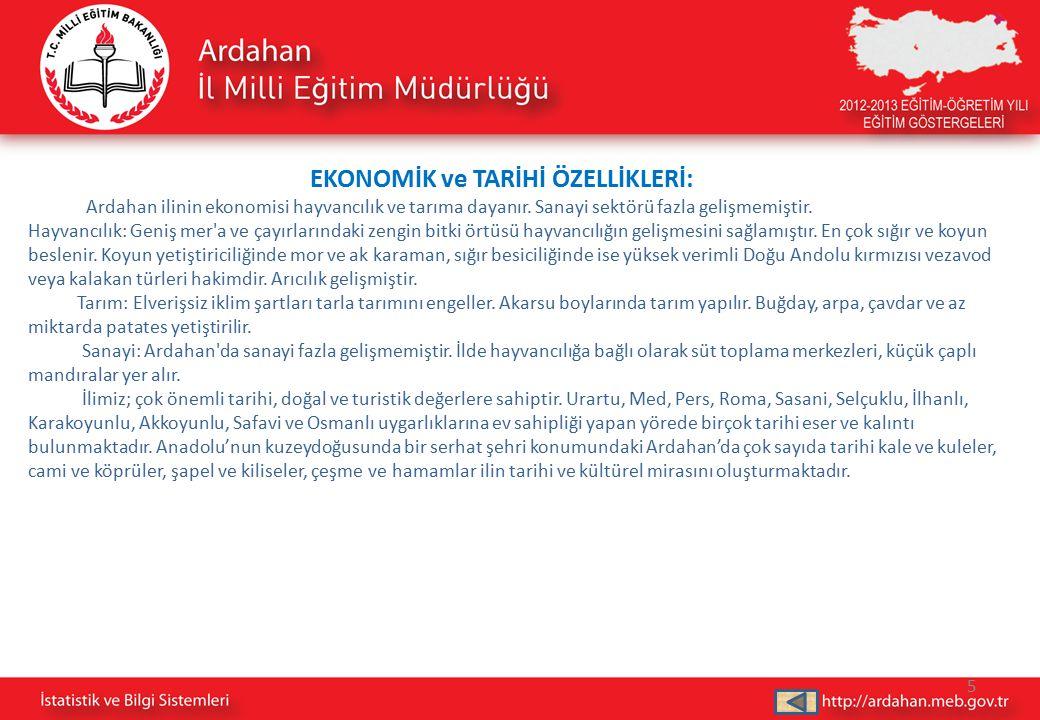 EKONOMİK ve TARİHİ ÖZELLİKLERİ: Ardahan ilinin ekonomisi hayvancılık ve tarıma dayanır.