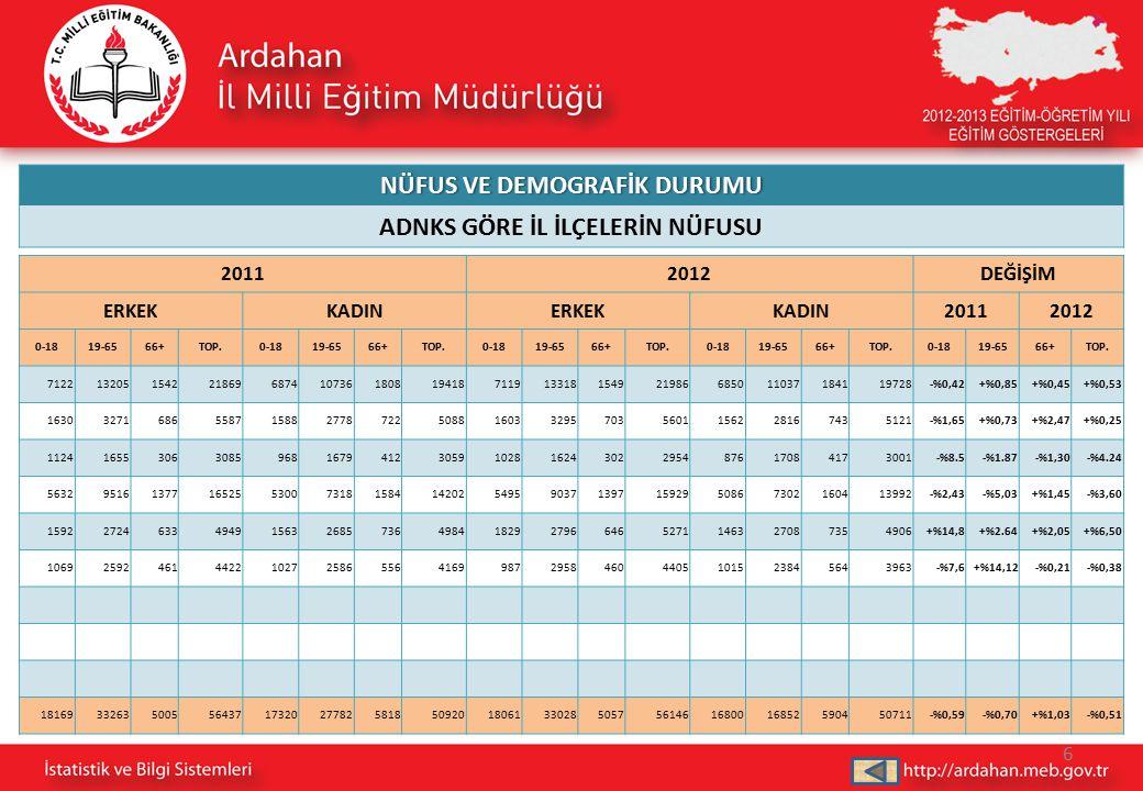 20112012DEĞİŞİM ERKEKKADINERKEKKADIN20112012 0-1819-6566+TOP.0-1819-6566+TOP.0-1819-6566+TOP.0-1819-6566+TOP.0-1819-6566+TOP.