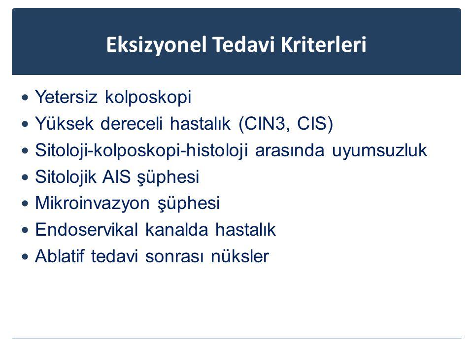 Eksizyonel Tedavi Kriterleri Yetersiz kolposkopi Yüksek dereceli hastalık (CIN3, CIS) Sitoloji-kolposkopi-histoloji arasında uyumsuzluk Sitolojik AIS şüphesi Mikroinvazyon şüphesi Endoservikal kanalda hastalık Ablatif tedavi sonrası nüksler