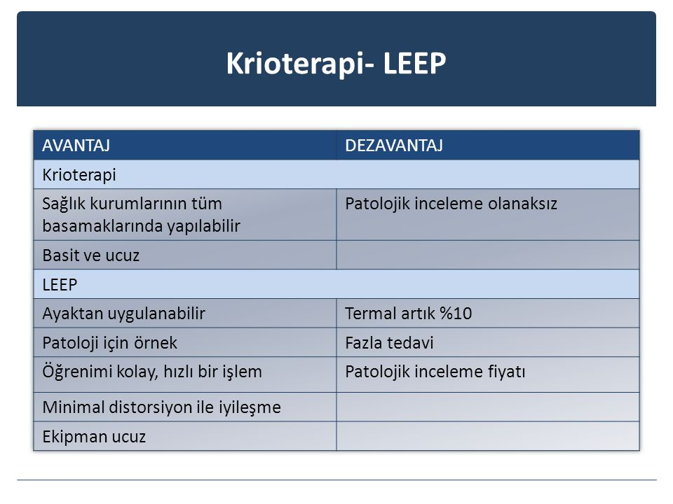 Krioterapi- LEEP