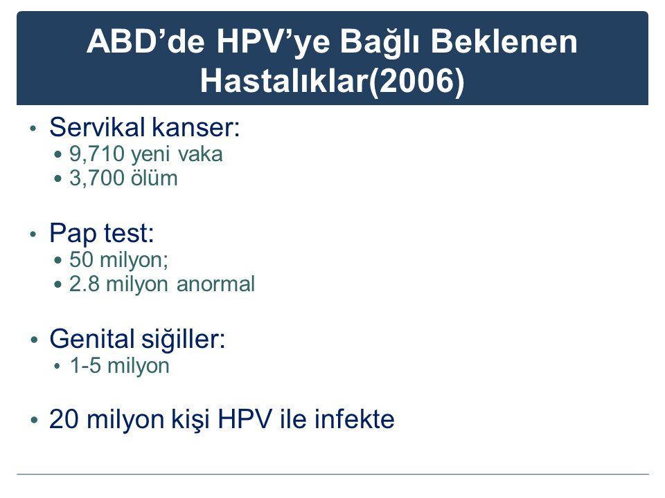 ABD'de HPV'ye Bağlı Beklenen Hastalıklar(2006) Servikal kanser: 9,710 yeni vaka 3,700 ölüm Pap test: 50 milyon; 2.8 milyon anormal  Genital siğiller:  1-5 milyon  20 milyon kişi HPV ile infekte