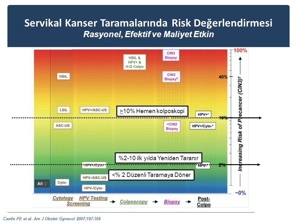 Servikal Kanser Taramalarında Risk Değerlendirmesi Rasyonel, Efektif ve Maliyet Etkin Castle PE et al.