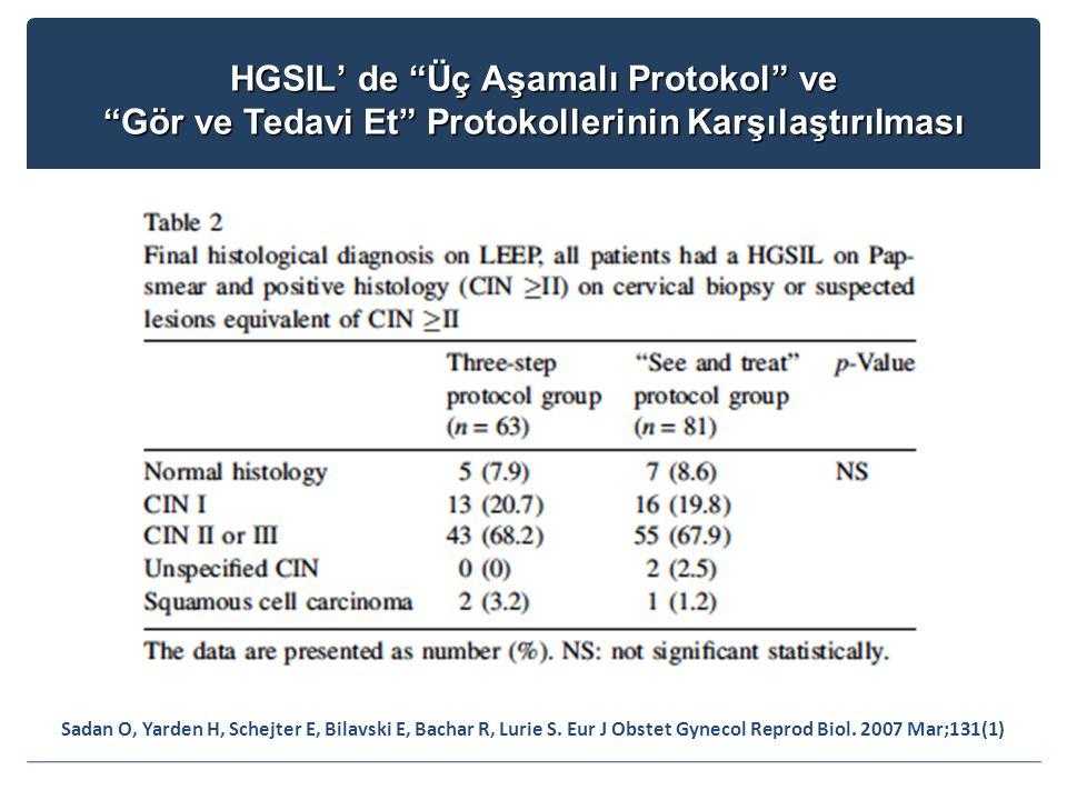 HGSIL' de Üç Aşamalı Protokol ve Gör ve Tedavi Et ProtokollerininKarşılaştırılması HGSIL' de Üç Aşamalı Protokol ve Gör ve Tedavi Et Protokollerinin Karşılaştırılması Sadan O, Yarden H, Schejter E, Bilavski E, Bachar R, Lurie S.