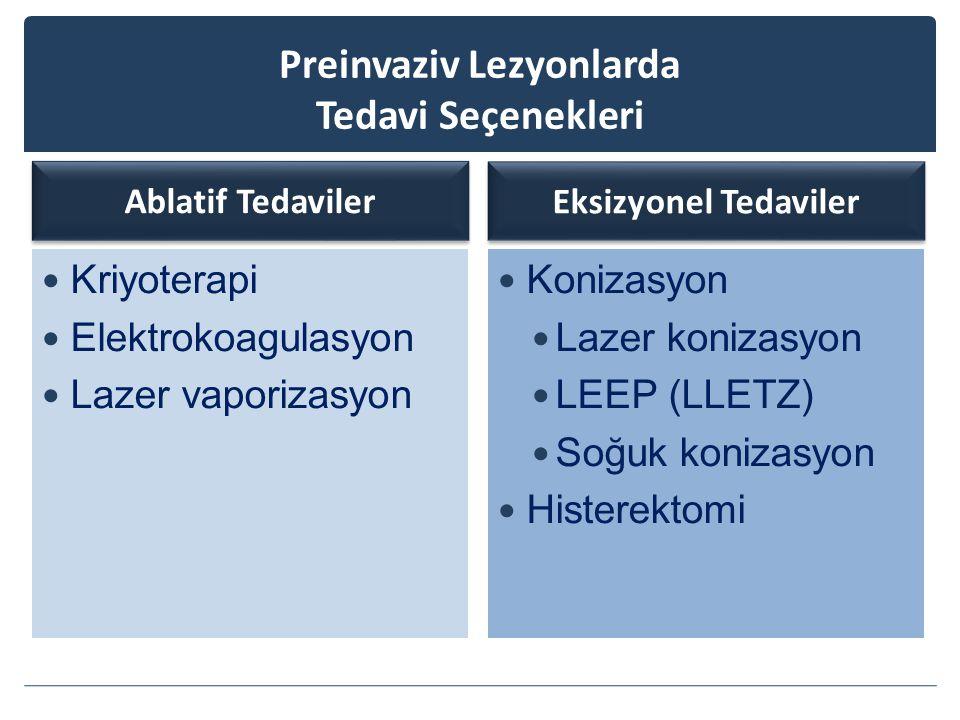 Preinvaziv Lezyonlarda Tedavi Seçenekleri Ablatif Tedaviler Kriyoterapi Elektrokoagulasyon Lazer vaporizasyon Eksizyonel Tedaviler Konizasyon Lazer konizasyon LEEP (LLETZ) Soğuk konizasyon Histerektomi