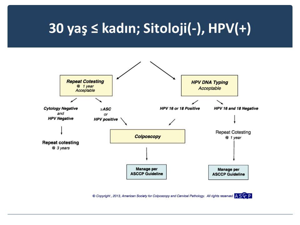 30 yaş ≤ kadın; Sitoloji(-), HPV(+)