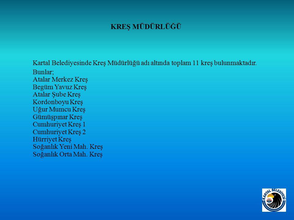 Kartal Belediyesinde Kreş Müdürlüğü adı altında toplam 11 kreş bulunmaktadır.