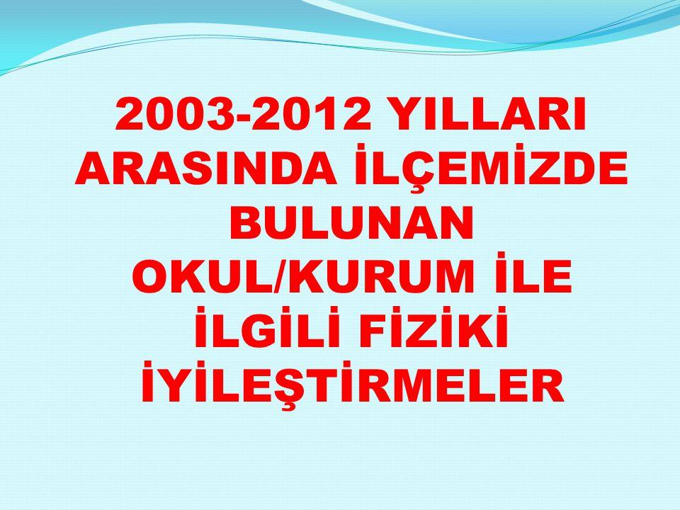 2003-2012 YILLARI ARASINDA İLÇEMİZDE BULUNAN OKUL/KURUM İLE İLGİLİ FİZİKİ İYİLEŞTİRMELER