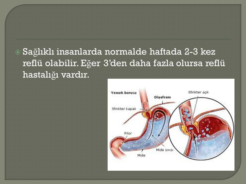 Sa ğ lıklı insanlarda normalde haftada 2-3 kez reflü olabilir.