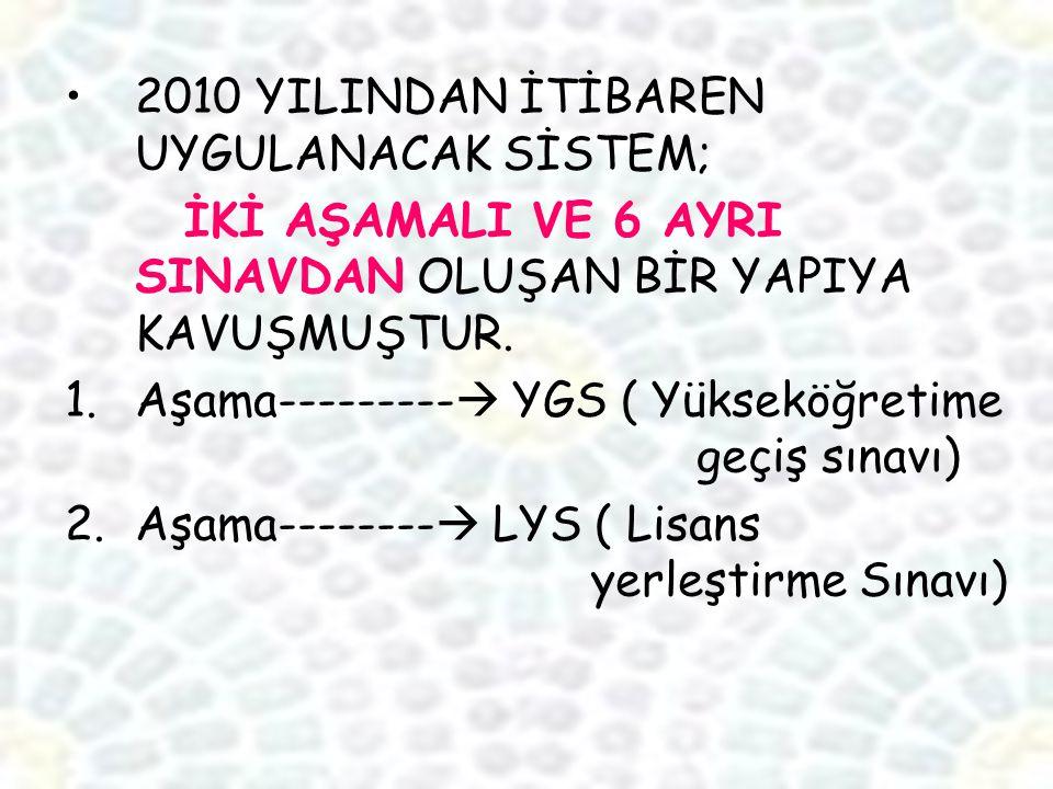 2012 ÖSS SİSTEMİ